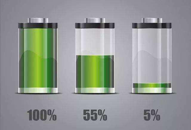 【新规】关于锂电池交运的要求更新通知