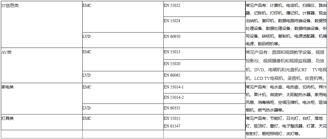 电子电气产品CE认证申请办理
