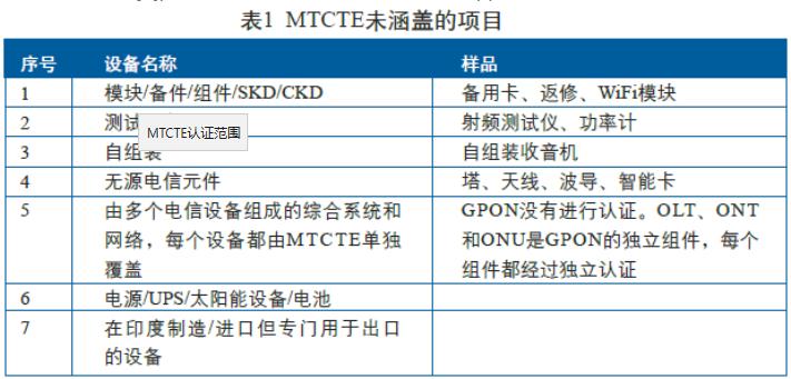什么是印度MTCTE认证