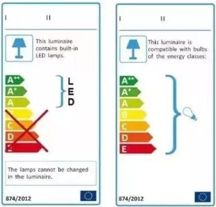 欧盟更新照明产品ErP及能效标签法规