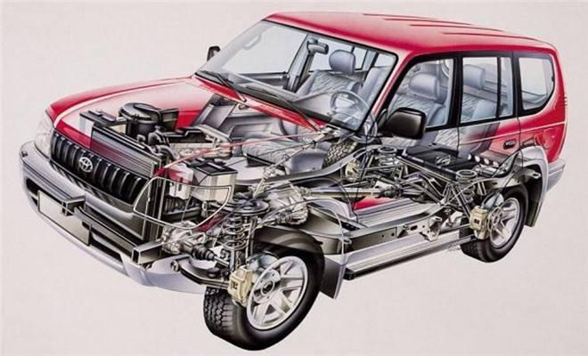 汽车电子产品环境可靠性测试