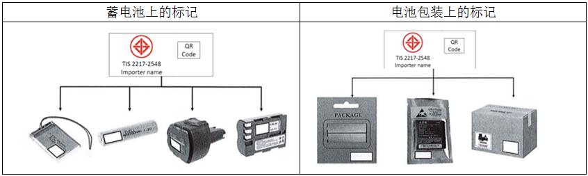 电池泰国TISI认证法规更新标签要求