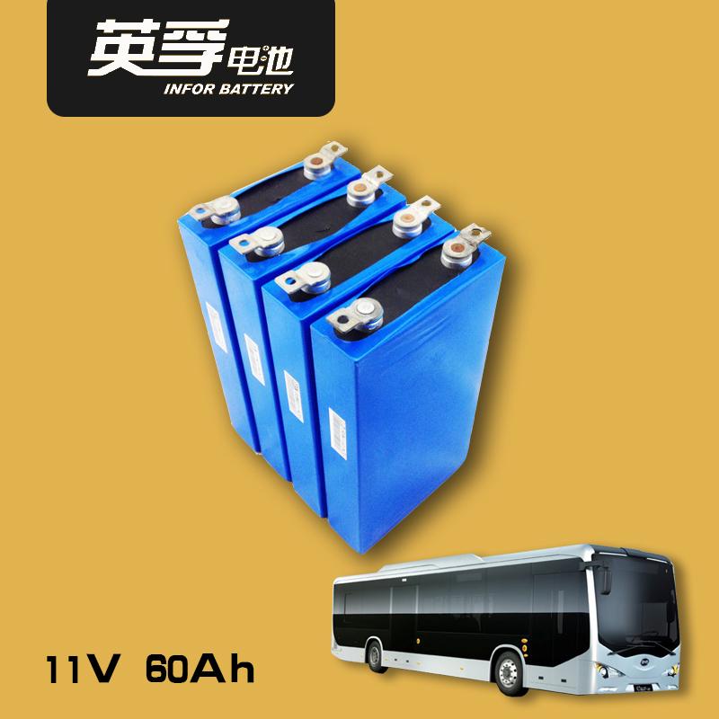 The electric car battery design scheme