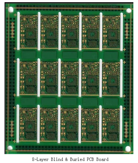 8-Layer Blind & Buried pcb board